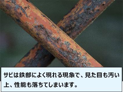 サビは鉄部によく現れる現象で、見た目も汚い上、性能も落ちてしまいます。