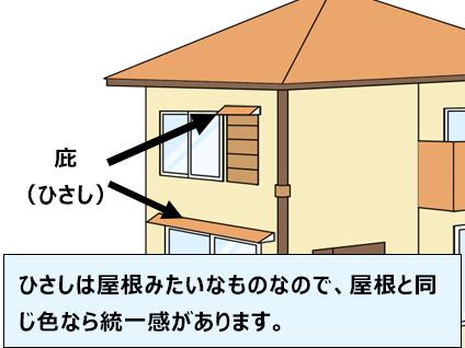 ひさしは屋根みたいなものなので、屋根と同じ色なら統一感があります。