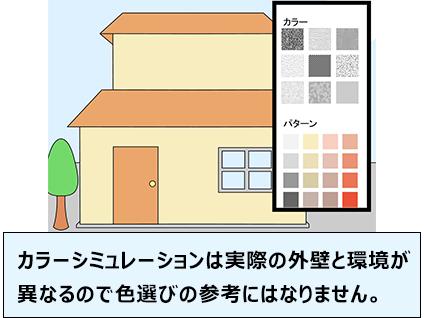 カラーシミュレーションは実際の外壁と環境が異なるので色選びの参考にはなりません。