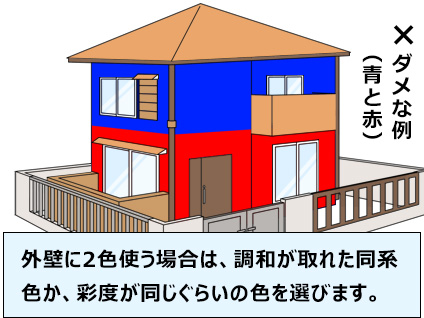 外壁に2色使う場合は、調和が取れた同系色か、彩度が同じぐらいの色を選びます。