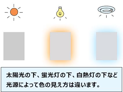太陽光の下、蛍光灯の下、白熱灯の下など光源によって色の見え方は違います。