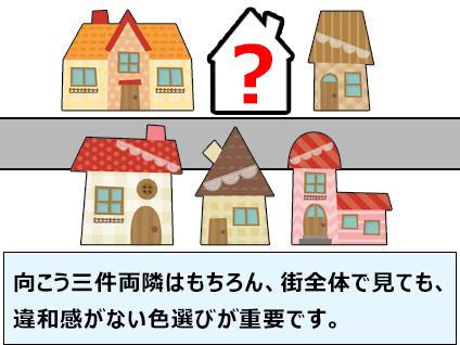 向こう三件両隣を大前提とし、街全体で見ても、違和感がない色選びが重要です。
