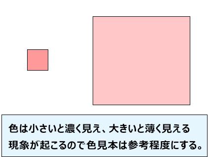 色は小さいと濃く見え、大きいと薄く見える現象が起こるので色見本は参考程度にする。